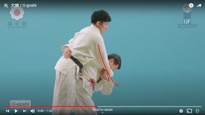 Picture of Tori's pulling hand drawing Uke around with a red line to indicate the angle or the action