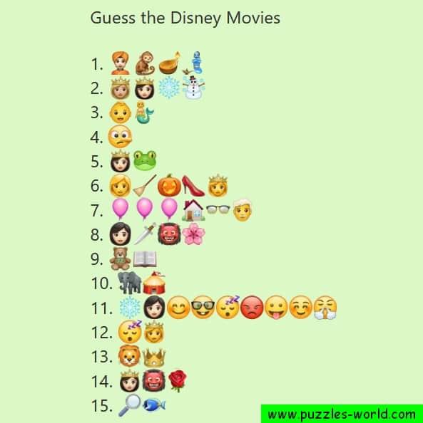 Guess the Disney Movies Emoji Quiz
