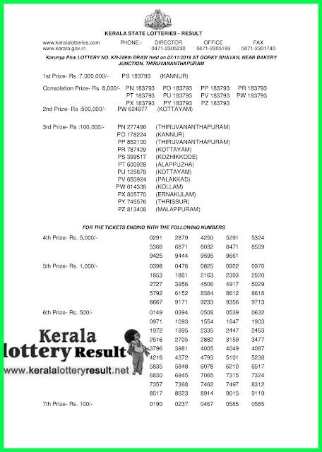 Kerala Lottery Result 07-11-2019 Karunya Plus KN-289 Lottery Result keralalotteryrersult.net ----