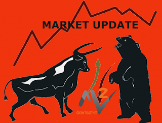 Stock tips, Intraday Tips & Commodity Tips