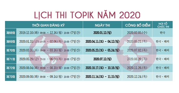 lich thi topik 2020, topik 2019
