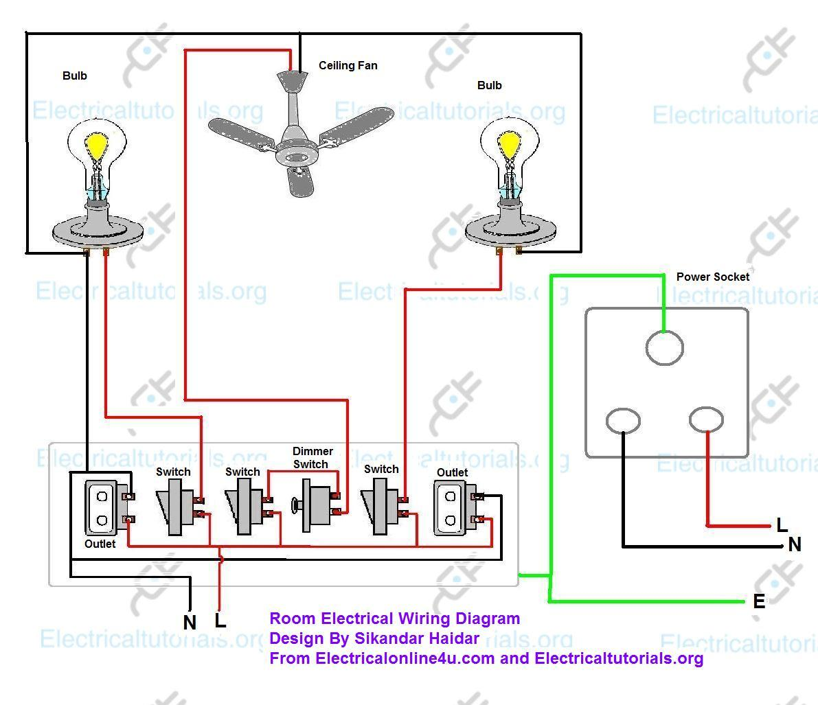 electrical wiring diagrams explained swm 30 diagram a room complete explanation in urdu hindi