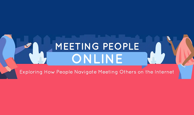 Planning online meetups through social media
