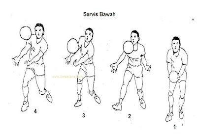 servis bawah teknik dasar bola voli