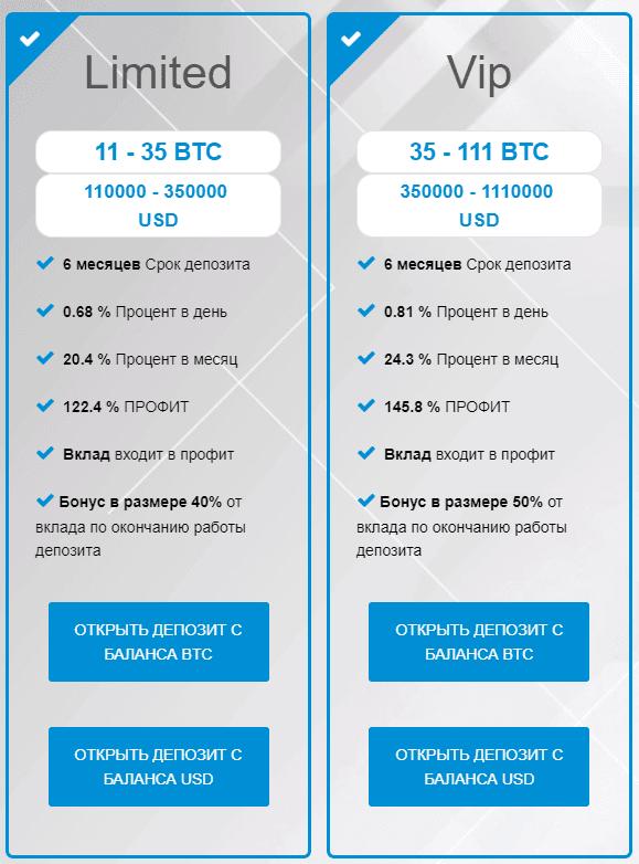 Инвестиционные планы Bitmine 2