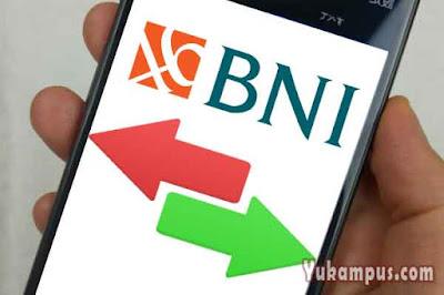 cara transfer bni sms banking