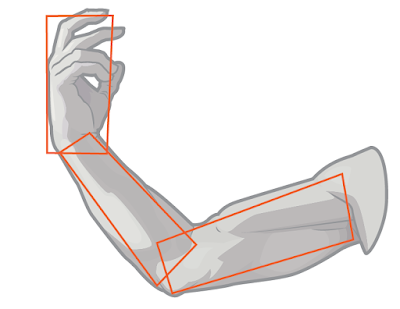 Draw the parts of the arm as translated into basic shapes.