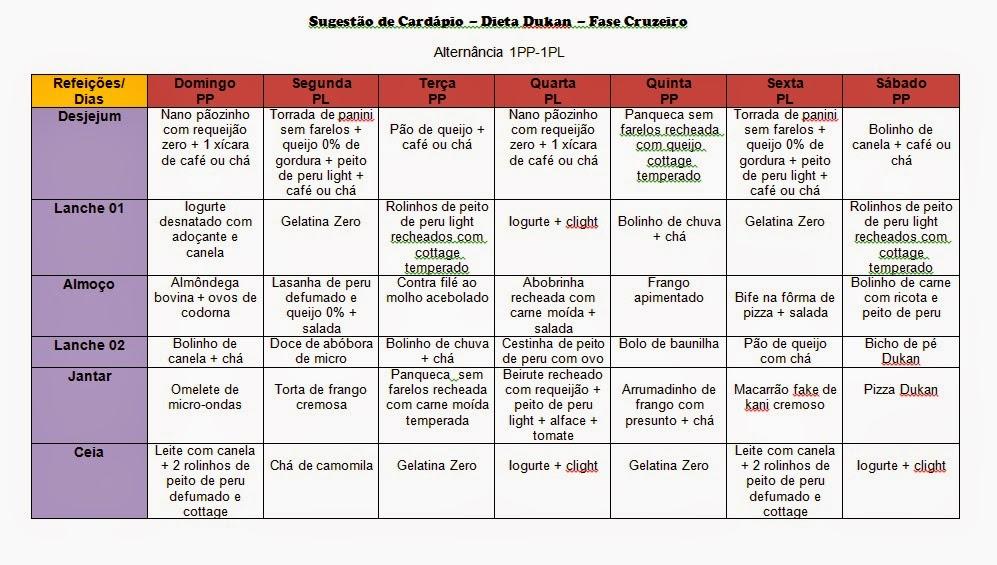 Denny Baptista Dieta Dukan Sugestao De Cardapio Para 7 Dias
