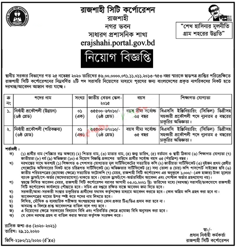 City Corporation Job Circular