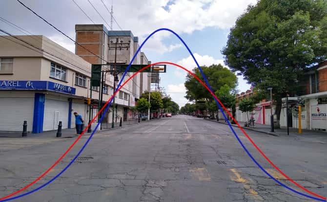 curva,