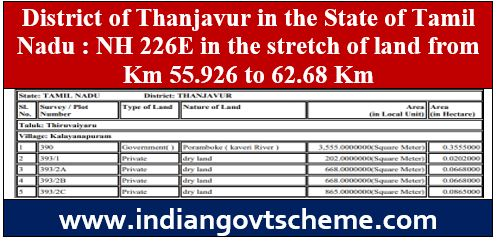 District of Thanjavur in the State of Tamil Nadu