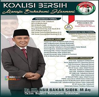Dr. KH. Abu Bakar, M.Ag
