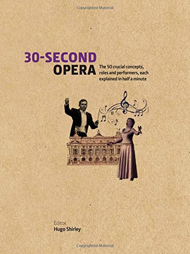 Click below to explore '30-Second Opera'
