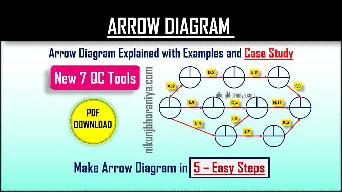 Arrow Diagram with Example | PDF