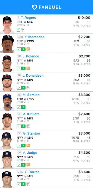 Fanduel MLB Lineup 06.10.21