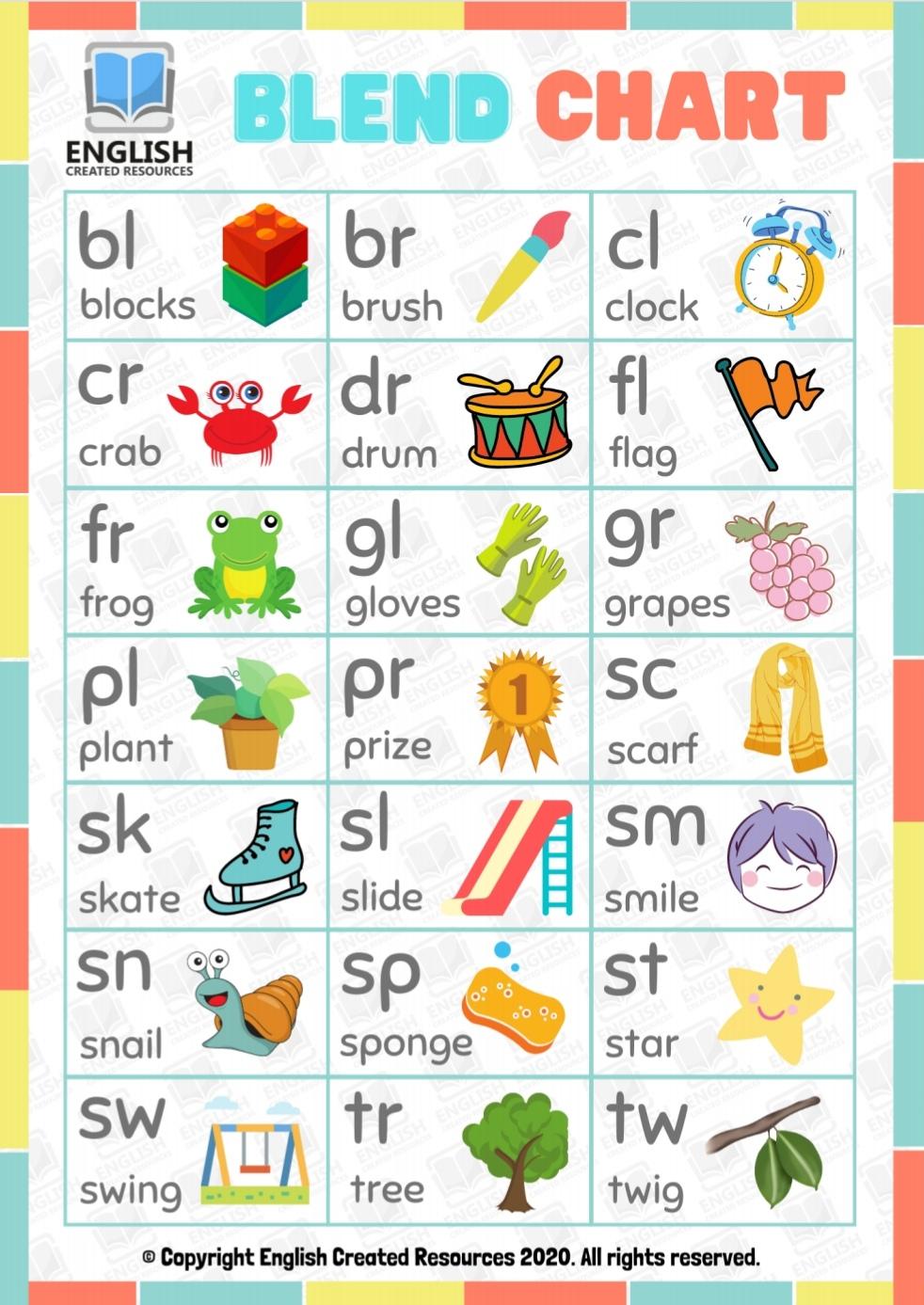 Consonant Blends Worksheets [ 1387 x 982 Pixel ]
