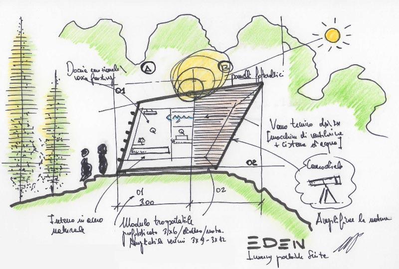 EDEN Luxury Portable Suite, ideato e progettato da Michele Perlini