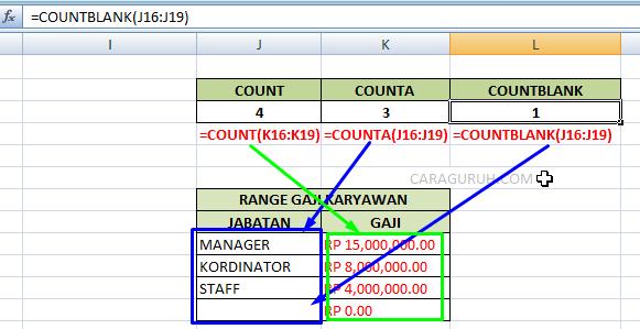 contoh fungsi count, counta dan countblank
