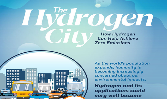 How Hydrogen Can Help to Achieve Zero Emissions