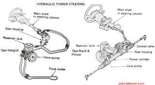 Power Steering Hidrolik