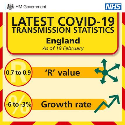 190221 COVID statistics