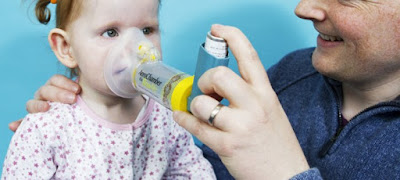 Know everything about ASTHMA in Children