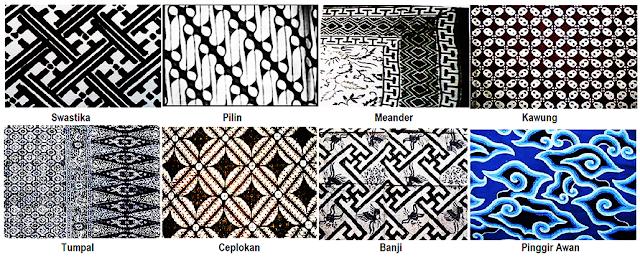 Macam Bentuk Corak Batik Motif Geometris