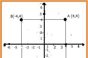 Contoh Soal Koordinat Kartesius Dan Jawabannya Kelas 10