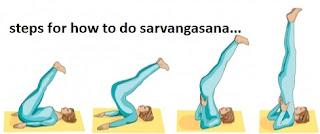 Sarvangasana steps by steps
