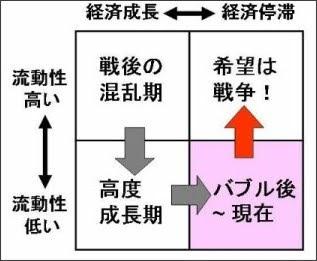 http://d.hatena.ne.jp/Chikirin/20100922