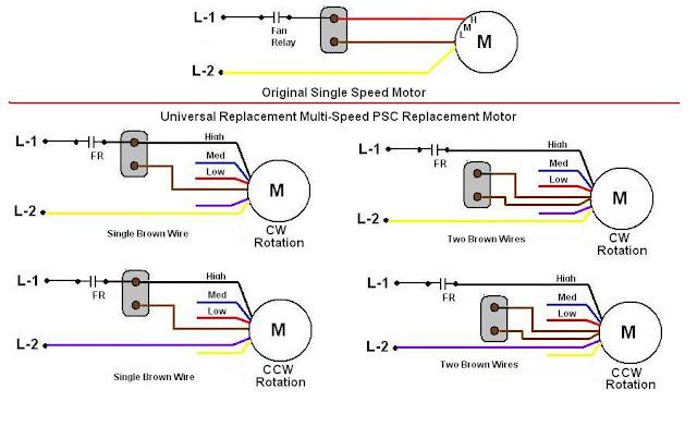 Ac Motor Wiring - Wiring Data Diagram