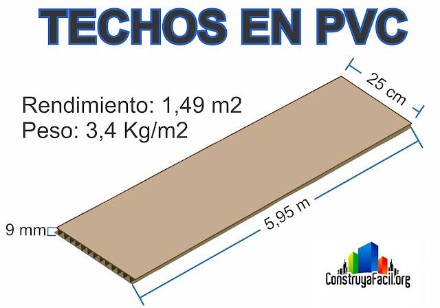 rendimiento m2 techos en PVC