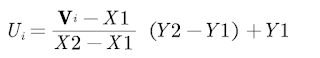 Min-Max Normalization (with example)