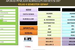 Unduh Aplikasi Raport K13 SD Revisi 2017 Kelas 4 Semester 2