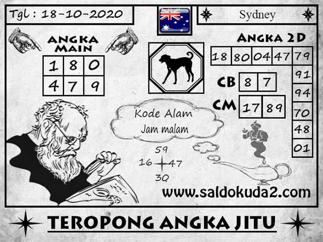 Kode syair Sydney Minggu 18 Oktober 2020 128