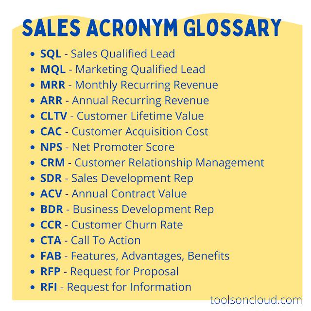 Important Sales Acronym Glossary