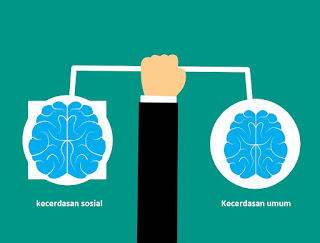 Bagaimana kecerdasan Umum dan kecerdasan social bekerja?
