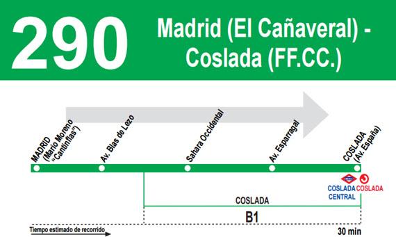 Nueva línea 290 de autobuses interurbanos 'Madrid (El Cañaveral) – Coslada (FF.CC)'