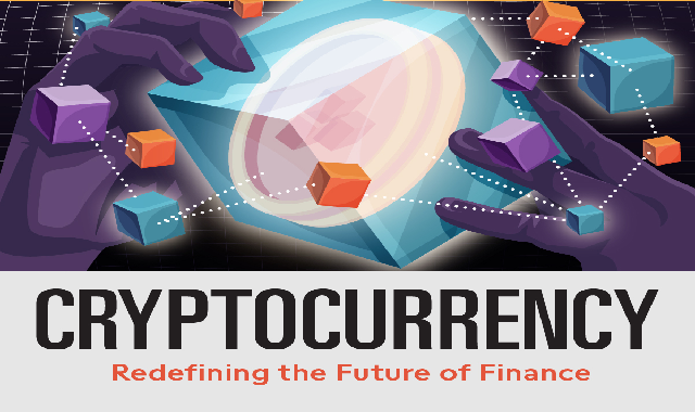 Cryptocurrency Redefining the Future of Finance #infographic