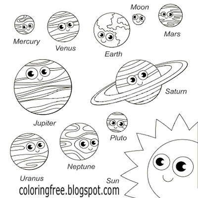 Planet Cartoon Space Drawing Easy Clipart Solar System Coloring Pages For School Science Education