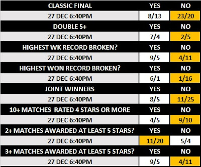 WrestleKingdom 14 - Observer Prop Betting