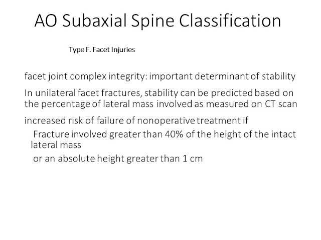 Facet AO Classification Cervical Spine Injries