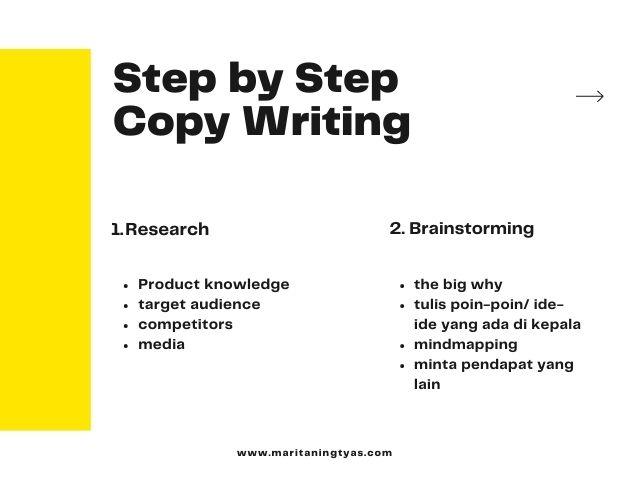 langkah menulis copywriting