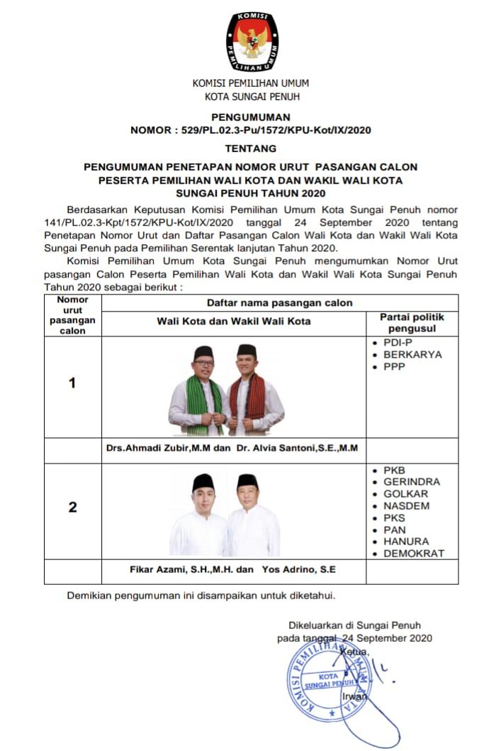 KPU Sungai Penuh Umumkan Penetapan Nomor Urut Paslon