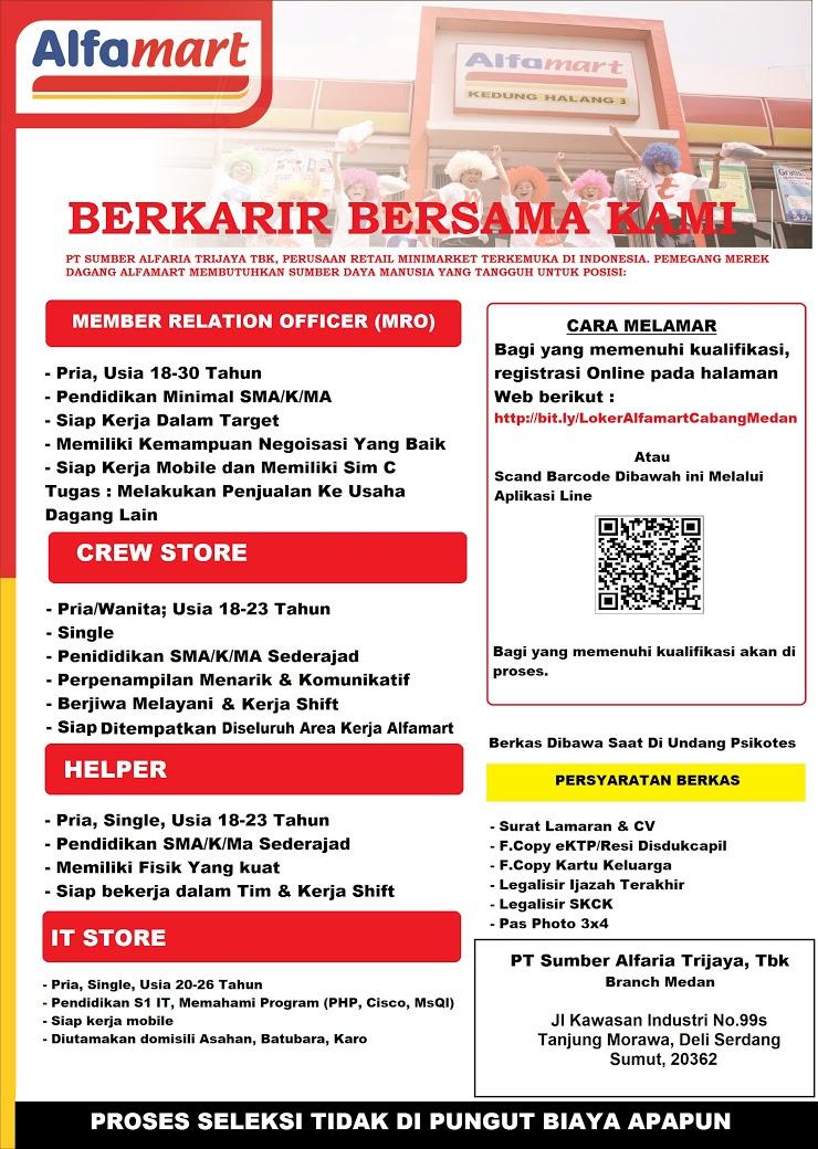 Informasi Lowongan Kerja Medan Terbaru Di Alfamart Medanloker