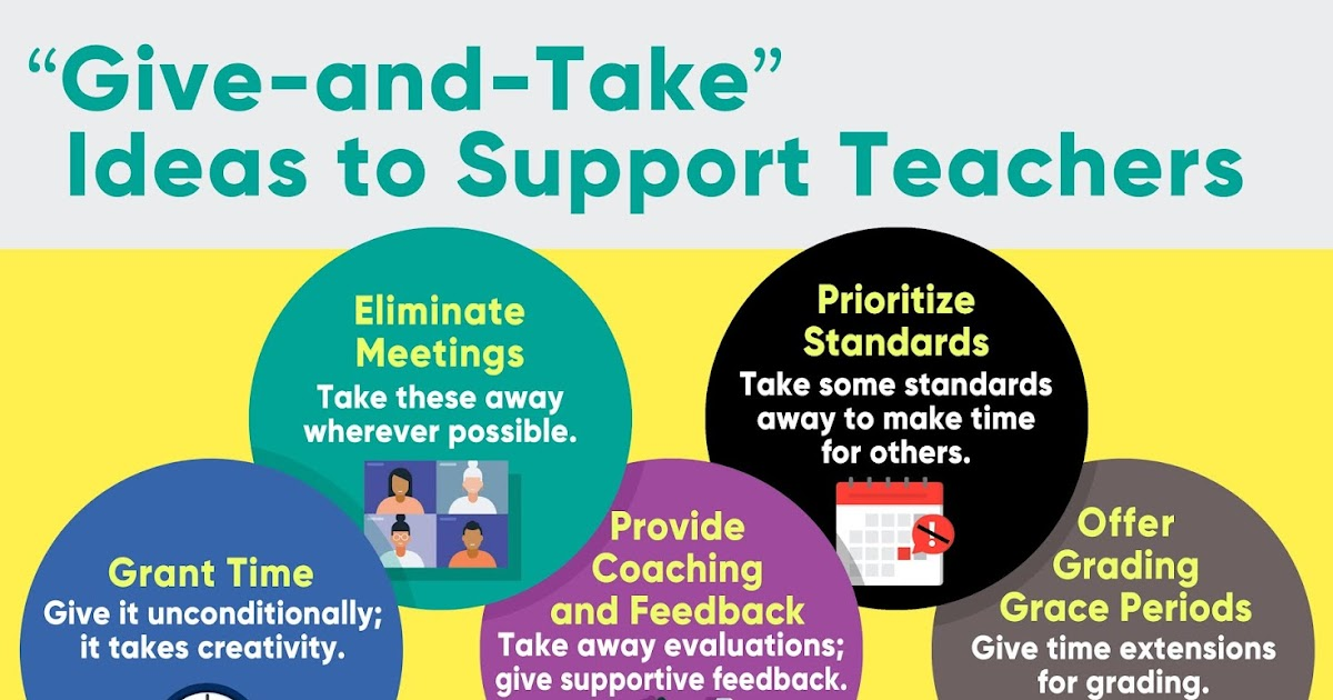 Give and Take Ideas to Support Teachers