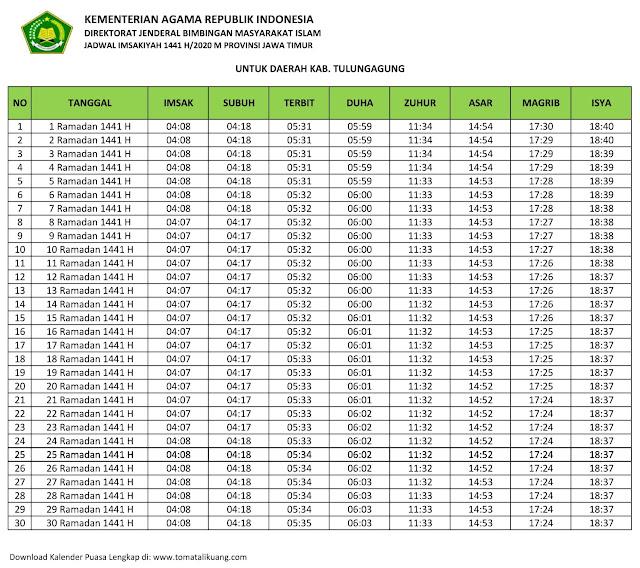 jadwal imsak waktu buka puasa Kabupaten Tulungagung 2020 m ramadhan 1441 h tomatalikuang.com