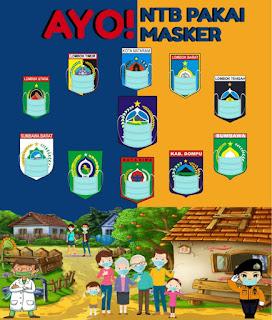 Himbauan Pakai Masker untuk Cegah Covid-19