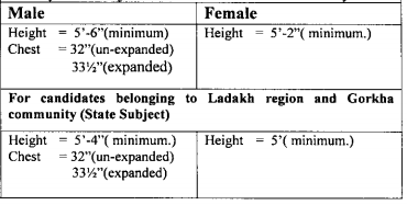 J&K Police Recruitment 2016 for 5381 Police Constable posts