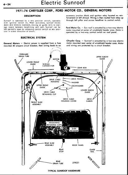 Repair Manuals 1971 74 Electric Sunroof Repair Manual